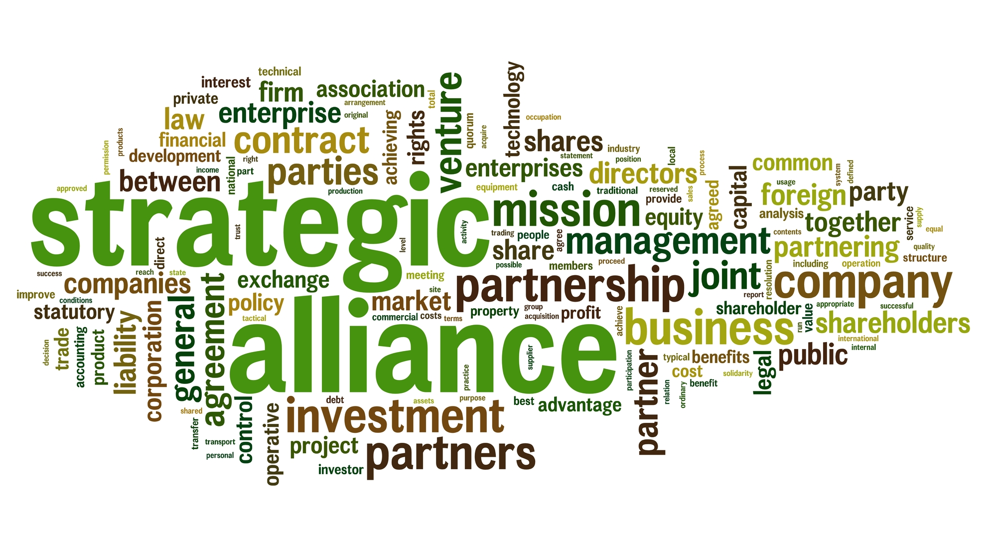 alliance boots future strategic directions organisation business essay Strategic alliances are agreements between two or more independent companies to cooperate in the manufacturing, development, or sale of products and services or other business objectives for example, in a strategic alliance, company a and company b combine their respective resources.